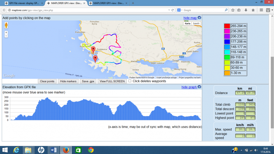 Cycling route - Rogoznica BLUE (Plava).gpx